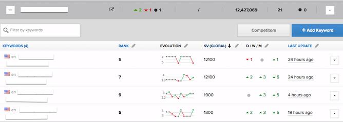 May-Rankings-min