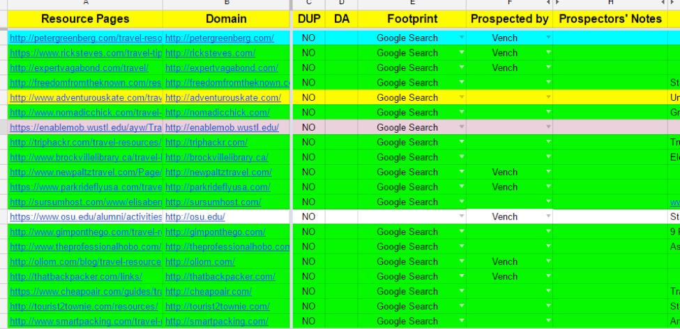 gp1-organization-min