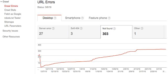404 erros