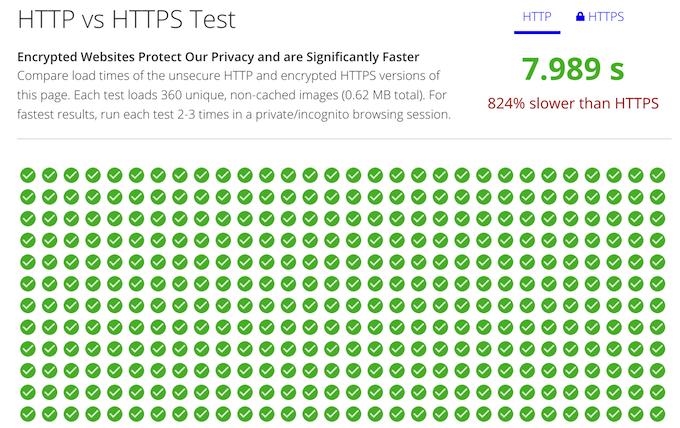 HTTPS Loading Speed