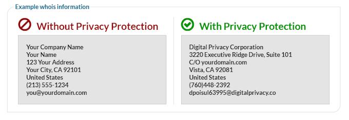 private whois