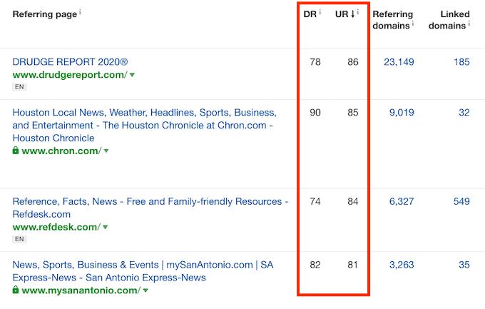 Perfil do link de qualidade