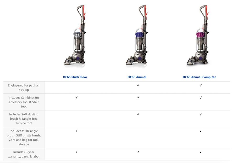 amazon-product-page-comparisons