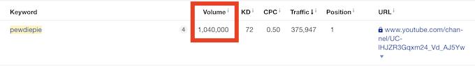pewdiepie search volume
